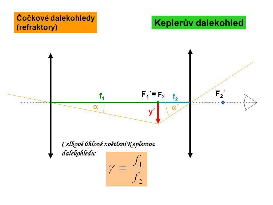 F 1 ´= F 2 F2´F2´ Keplerův dalekohled f1f1  ´´ y´ f2f2 Celkové úhlové zvětšení Keplerova dalekohledu: Čočkové dalekohledy (refraktory)