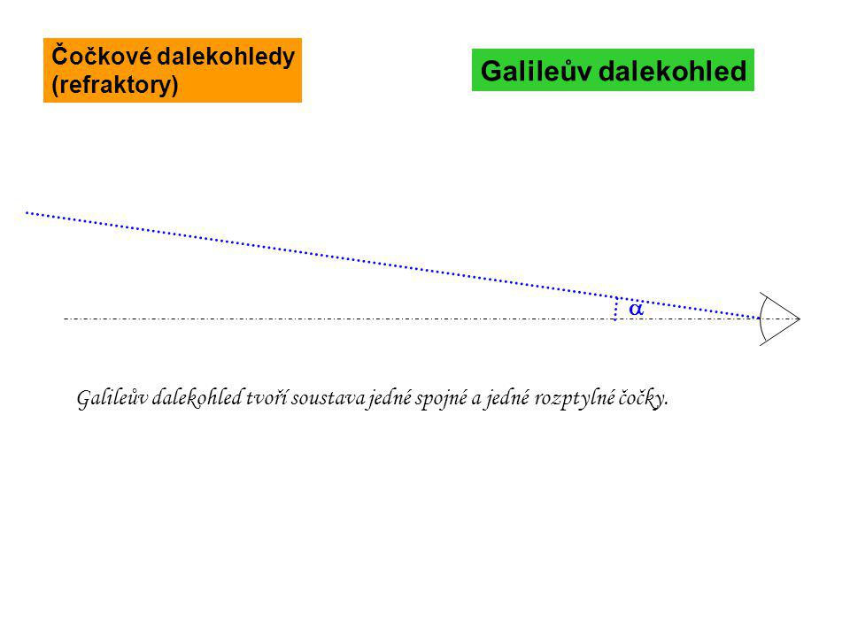 Galileův dalekohled  Galileův dalekohled tvoří soustava jedné spojné a jedné rozptylné čočky. Čočkové dalekohledy (refraktory)