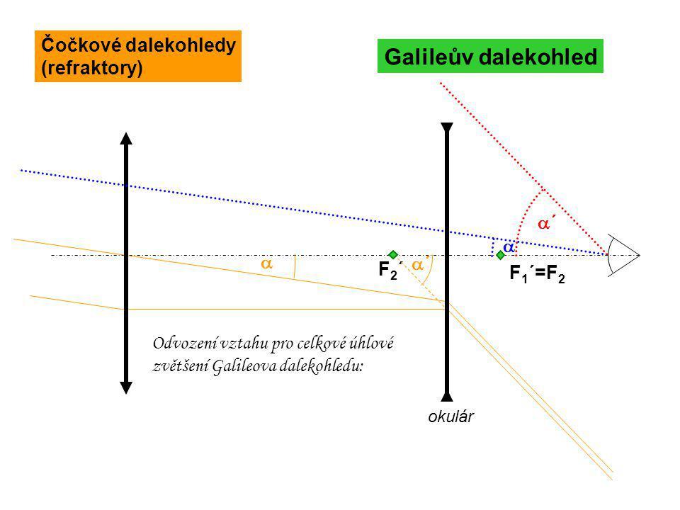 F 1 ´=F 2  Galileův dalekohled F2´F2´ okulár ´´ ´´  Odvození vztahu pro celkové úhlové zvětšení Galileova dalekohledu: Čočkové dalekohledy (refr