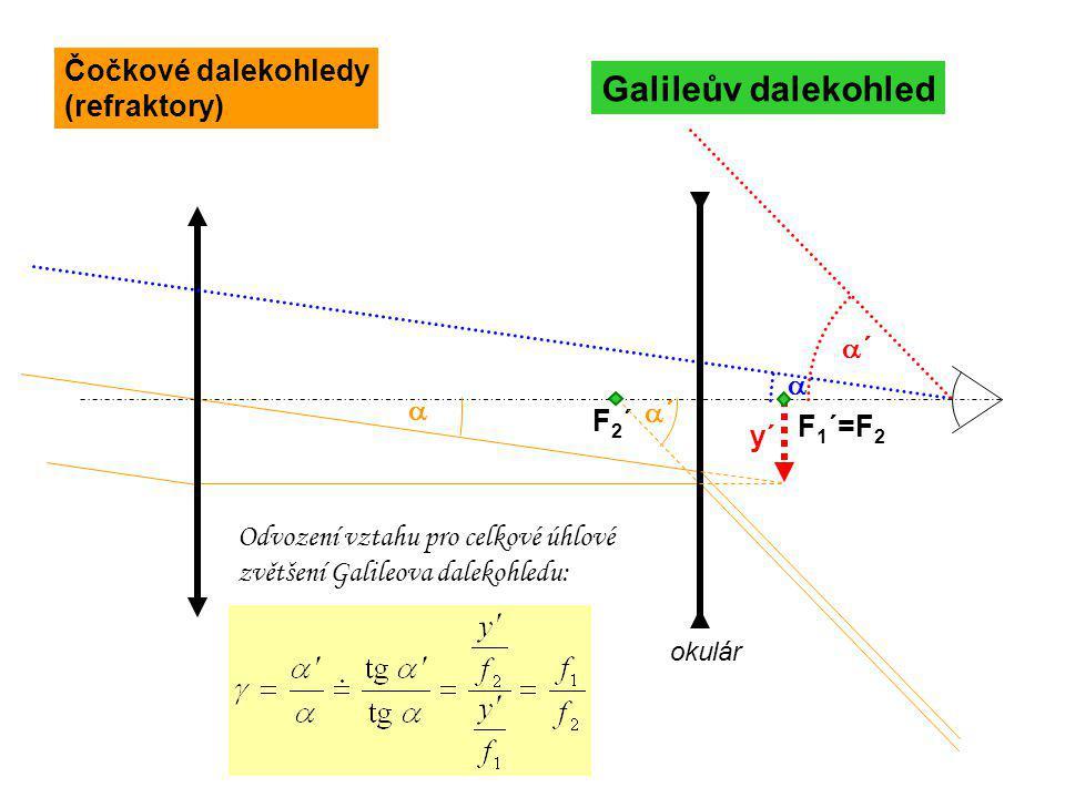 F 1 ´=F 2  Galileův dalekohled F2´F2´ okulár ´´ ´´  y´ Odvození vztahu pro celkové úhlové zvětšení Galileova dalekohledu: Čočkové dalekohledy (r