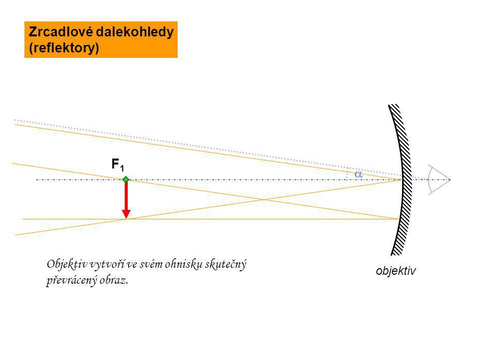  F1F1 objektiv Objektiv vytvoří ve svém ohnisku skutečný převrácený obraz. Zrcadlové dalekohledy (reflektory)