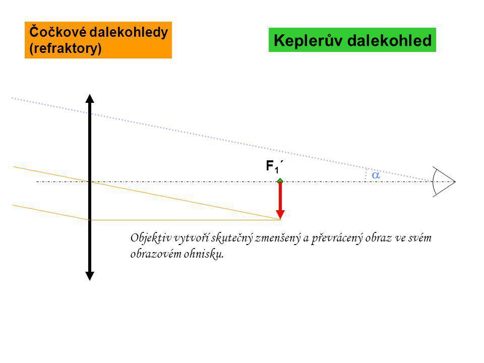 F1´F1´ Keplerův dalekohled  Objektiv vytvoří skutečný zmenšený a převrácený obraz ve svém obrazovém ohnisku. Čočkové dalekohledy (refraktory)