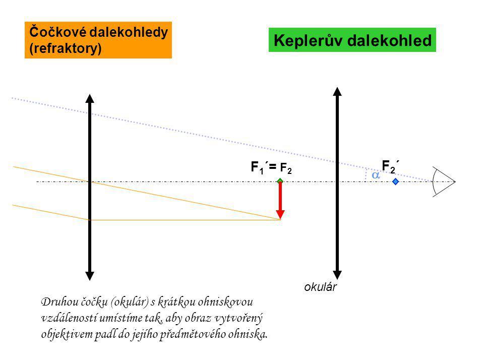  F 1 ´= F 2 F2´F2´ Keplerův dalekohled okulár Druhou čočku (okulár) s krátkou ohniskovou vzdáleností umístíme tak, aby obraz vytvořený objektivem pad