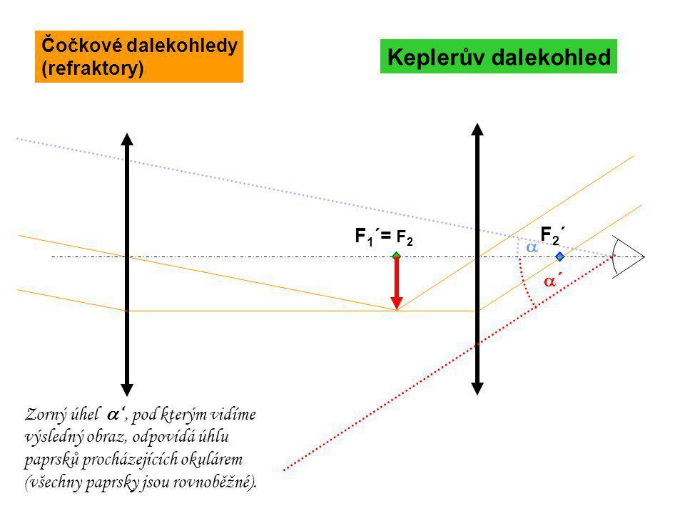  F 1 ´= F 2 F2´F2´ Keplerův dalekohled ´´ Zorný úhel  ', pod kterým vidíme výsledný obraz, odpovídá úhlu paprsků procházejících okulárem (všechny