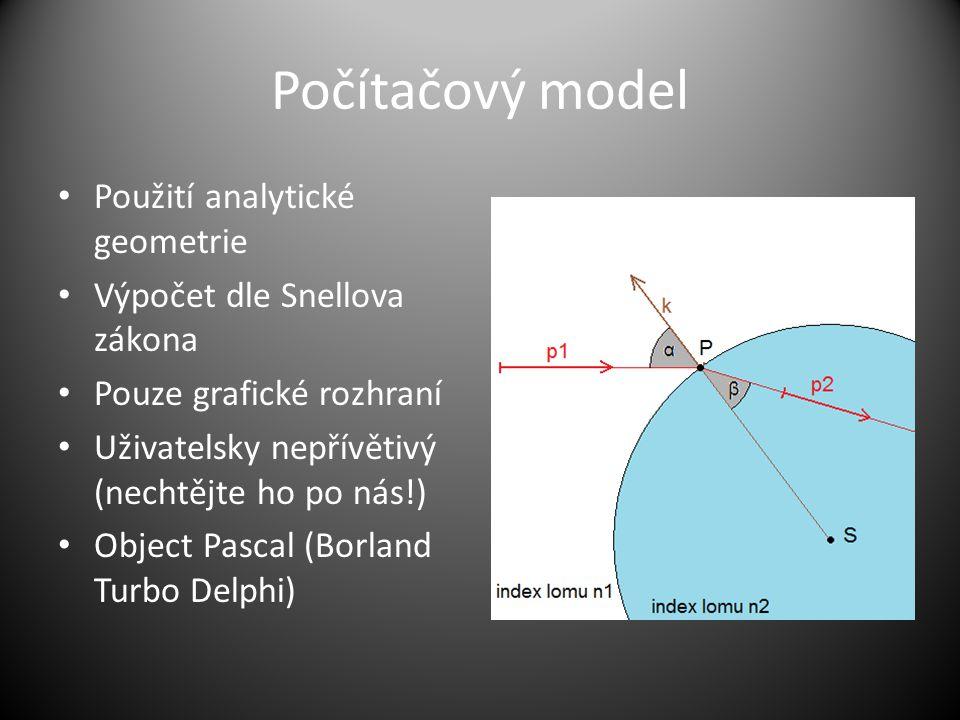 Počítačový model Použití analytické geometrie Výpočet dle Snellova zákona Pouze grafické rozhraní Uživatelsky nepřívětivý (nechtějte ho po nás!) Object Pascal (Borland Turbo Delphi)