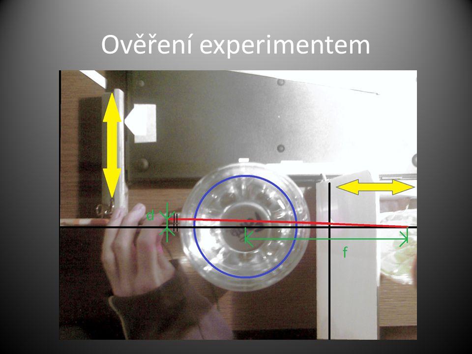 Měření Index lomu ve vodě: 1,33167 Poloměr čočky: 49,7 mm Rozsah: 0 až 40 mm Krok posunu: 2 mm f – vzdálenost ohnisko- střed d – vzdálenost osa-laser