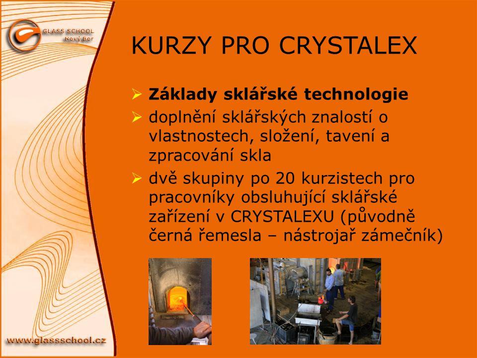 KURZY PRO CRYSTALEX  Základy sklářské technologie  doplnění sklářských znalostí o vlastnostech, složení, tavení a zpracování skla  dvě skupiny po 2