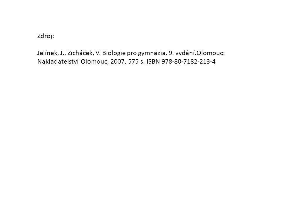 Zdroj: Jelínek, J., Zicháček, V. Biologie pro gymnázia. 9. vydání.Olomouc: Nakladatelství Olomouc, 2007. 575 s. ISBN 978-80-7182-213-4