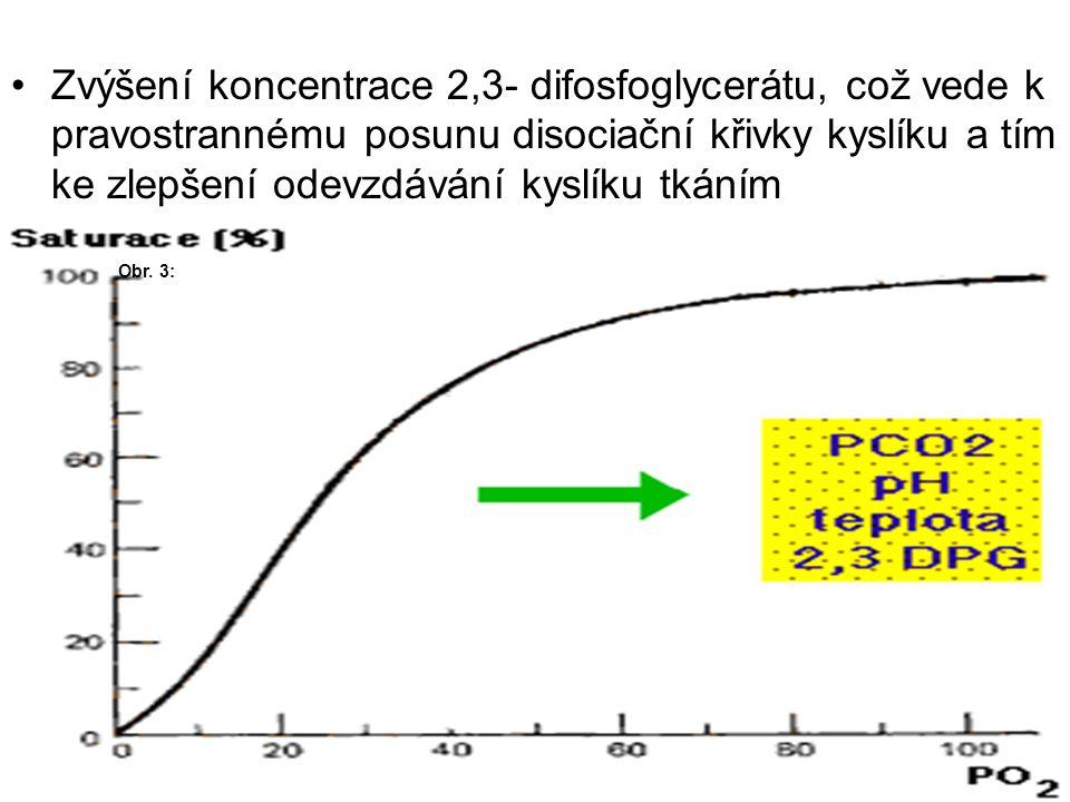 Zvýšení koncentrace 2,3- difosfoglycerátu, což vede k pravostrannému posunu disociační křivky kyslíku a tím ke zlepšení odevzdávání kyslíku tkáním Obr.