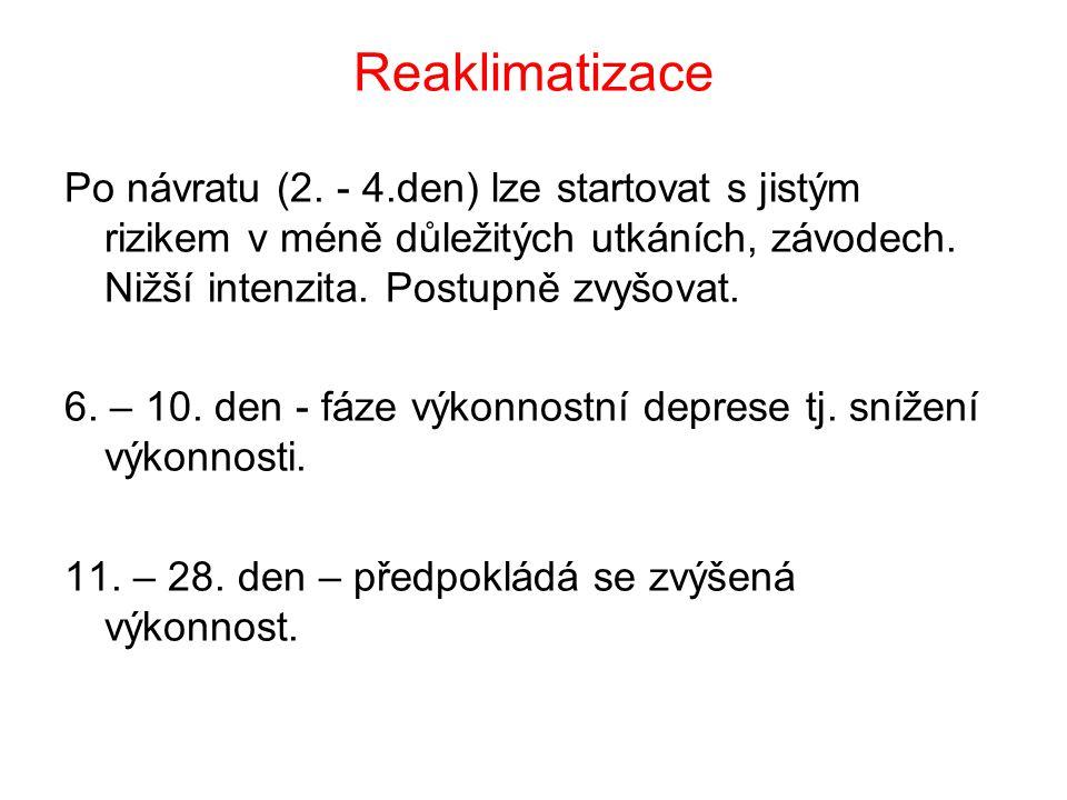 Reaklimatizace Po návratu (2.