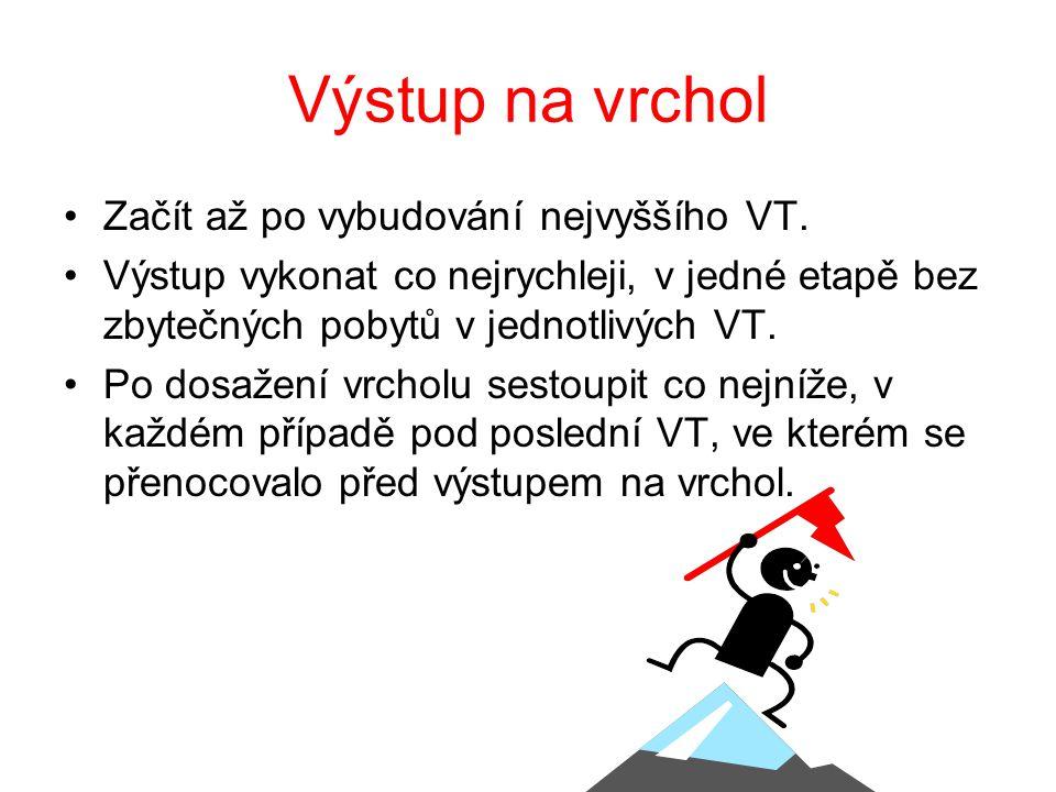 Výstup na vrchol Začít až po vybudování nejvyššího VT.