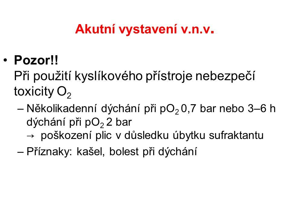 Akutní vystavení v.n.v.Pozor!.