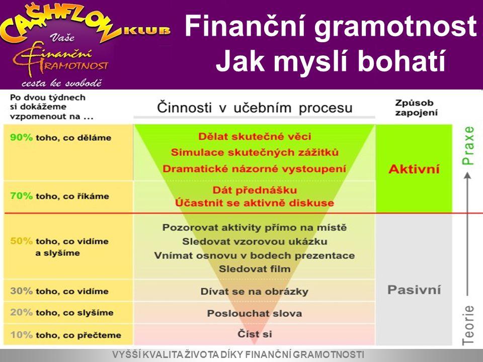 Finanční gramotnost Jak myslí bohatí VYŠŠÍ KVALITA ŽIVOTA DÍKY FINANČNÍ GRAMOTNOSTI  Aktivní příjem = finanční zelenina - zeleninu zasadíte a sklidíte tentýž rok, příští rok ale musíte znovu zasadit a znovu se starat 6.
