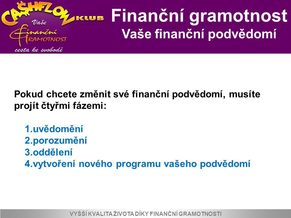 Finanční gramotnost Vaše finanční podvědomí VYŠŠÍ KVALITA ŽIVOTA DÍKY FINANČNÍ GRAMOTNOSTI Pokud chcete změnit své finanční podvědomí, musíte projít č