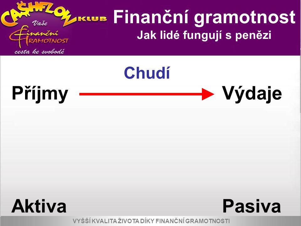 Jak lidé fungují s penězi PříjmyVýdaje AktivaPasiva Chudí VYŠŠÍ KVALITA ŽIVOTA PRO KLIENTY A SPOLUPRACOVNÍKY KLUBU Finanční gramotnost Jak lidé funguj
