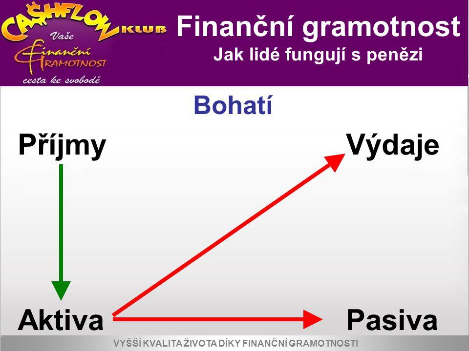 Jak lidé fungují s penězi PříjmyVýdaje AktivaPasiva Bohatí VYŠŠÍ KVALITA ŽIVOTA PRO KLIENTY A SPOLUPRACOVNÍKY KLUBU Finanční gramotnost Jak lidé fungu