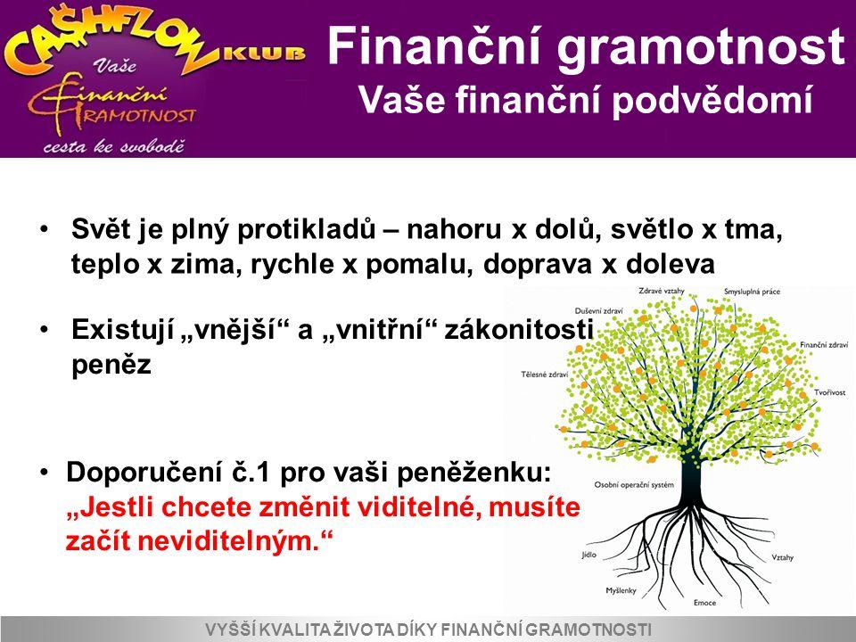 Finanční gramotnost Vaše finanční podvědomí VYŠŠÍ KVALITA ŽIVOTA DÍKY FINANČNÍ GRAMOTNOSTI Svět je plný protikladů – nahoru x dolů, světlo x tma, tepl