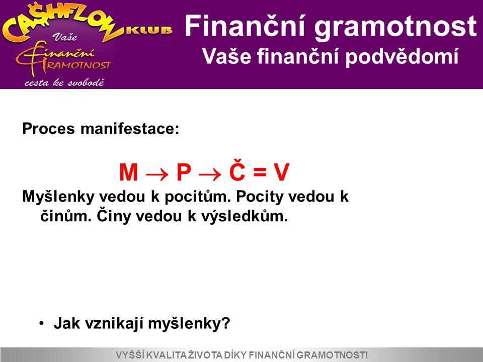 Finanční gramotnost Vaše finanční podvědomí VYŠŠÍ KVALITA ŽIVOTA DÍKY FINANČNÍ GRAMOTNOSTI M  P  Č = V Myšlenky vedou k pocitům. Pocity vedou k činů