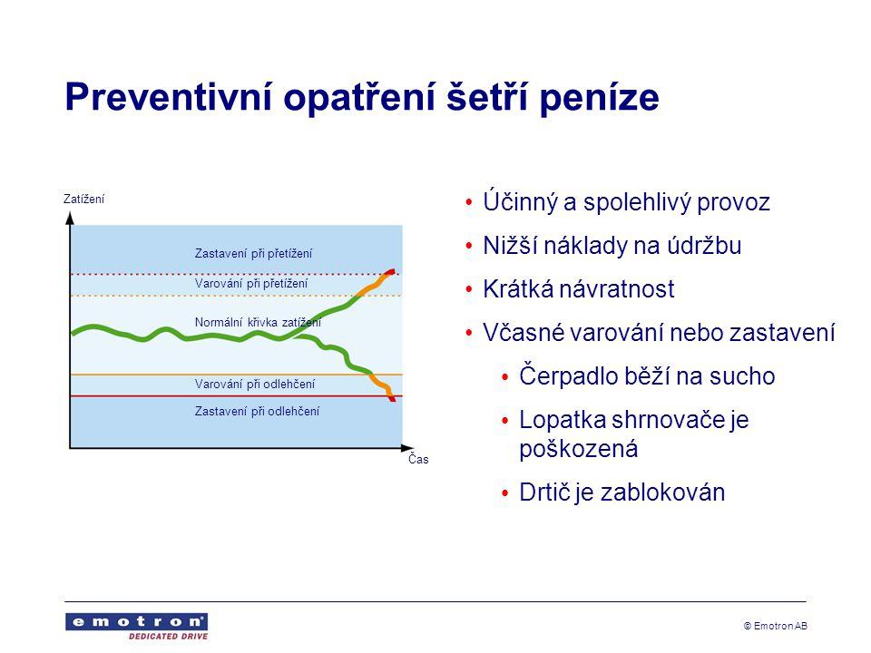 © Emotron AB Preventivní opatření šetří peníze Účinný a spolehlivý provoz Nižší náklady na údržbu Krátká návratnost Včasné varování nebo zastavení Čer