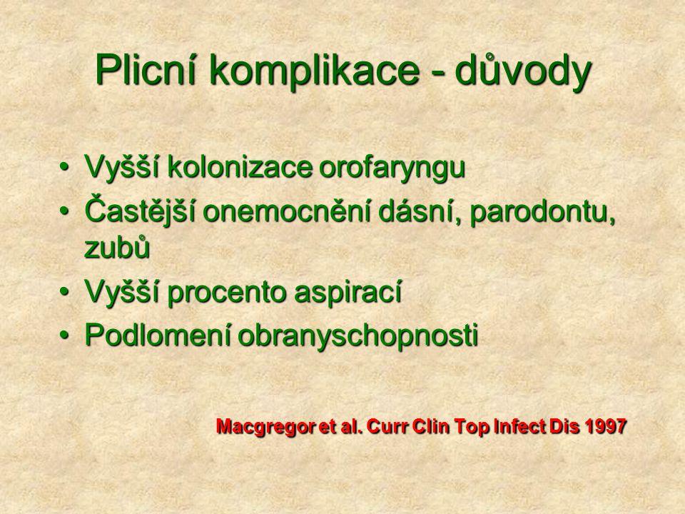 Kardiovaskulární komplikace Kardiomyopatie (dilatace LK,  EF)Kardiomyopatie (dilatace LK,  EF) Systol.
