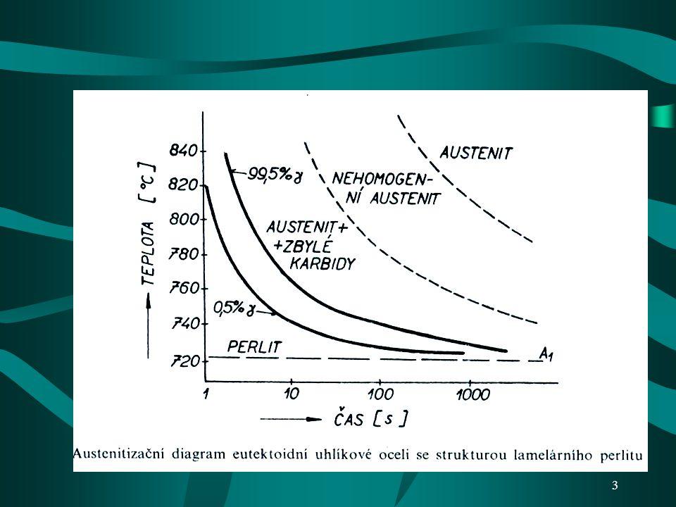 2 Fázové přeměny v ocelích Vlastnosti ocelí závisí nejen na chemickém složení, ale i na struktuře. Požadovanou strukturu lze dosáhnout tepelným zpraco