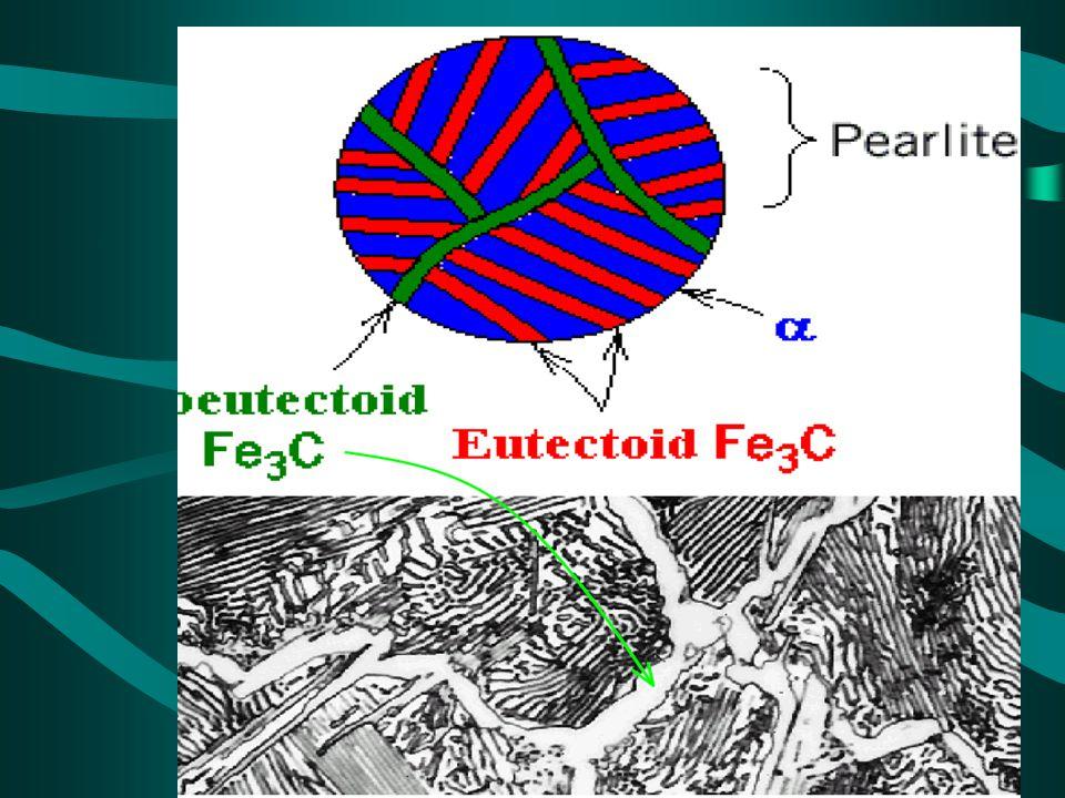 4 Perlitická přeměna Je to eutektoidní rozpad austenitu na směs feritu a cementitu = perlit