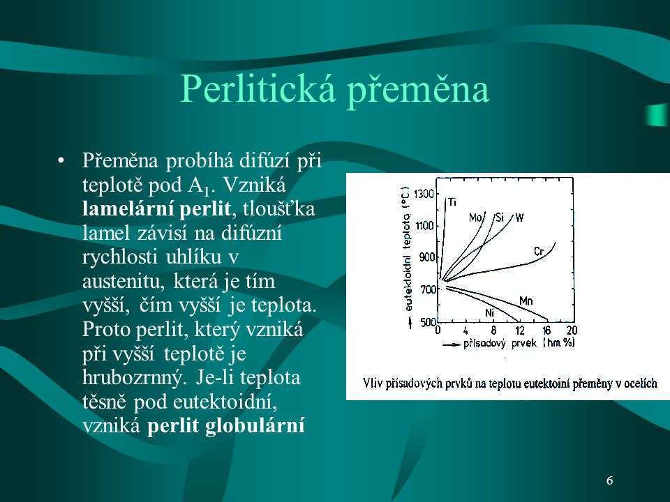 6 Perlitická přeměna Přeměna probíhá difúzí při teplotě pod A 1.