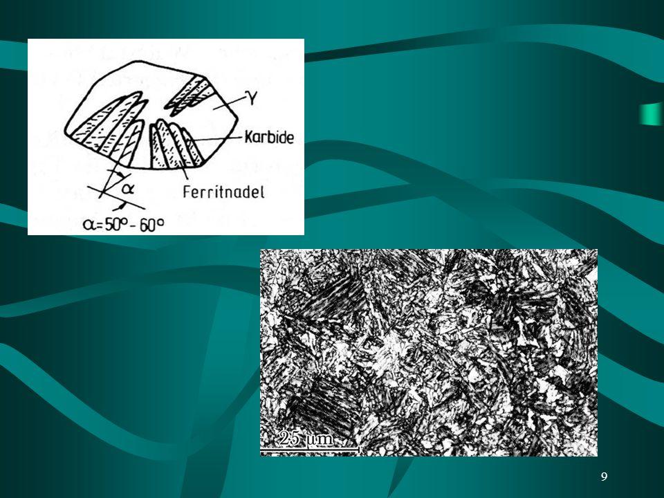 8 Bainitická přeměna – schéma tvorby bainitu ve středně uhlíkové oceli a) vznik horního bainitu b) vznik dolního bainitu α – bainitický ferit γ– auste