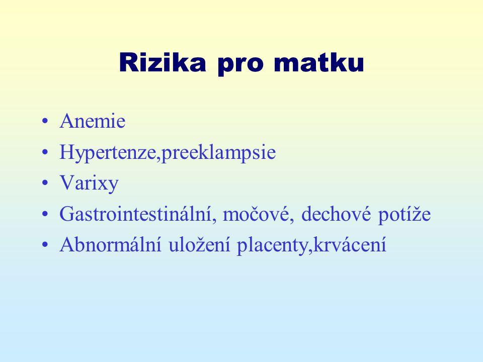 Rizika pro matku Anemie Hypertenze,preeklampsie Varixy Gastrointestinální, močové, dechové potíže Abnormální uložení placenty,krvácení