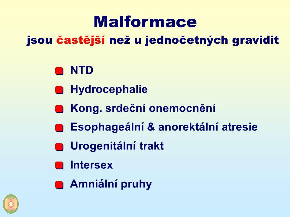 NTD Hydrocephalie Kong. srdeční onemocnění Esophageální & anorektální atresie Urogenitální trakt Intersex Amniální pruhy Malformace jsou častější než