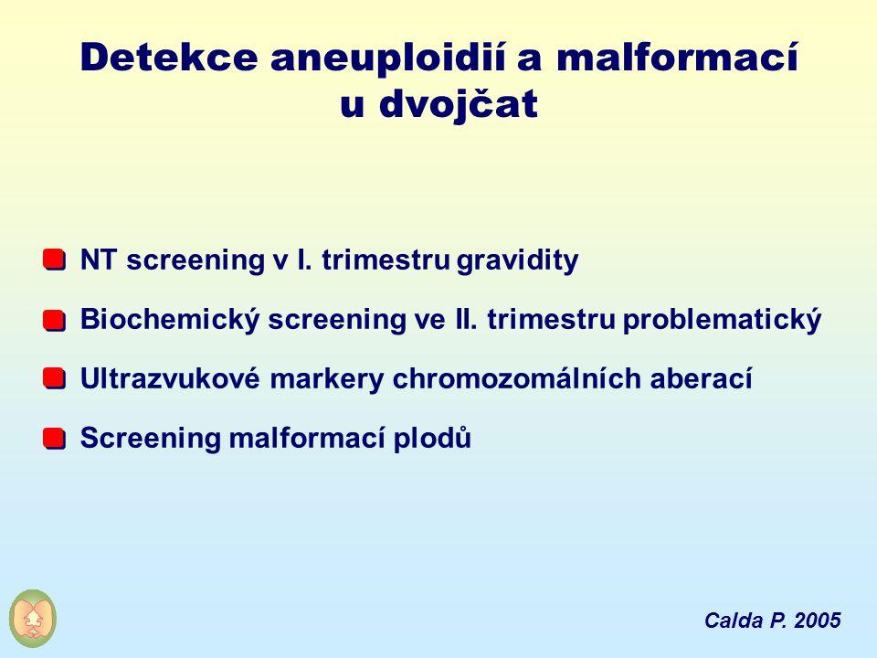 Detekce aneuploidií a malformací u dvojčat NT screening v I. trimestru gravidity Biochemický screening ve II. trimestru problematický Ultrazvukové mar