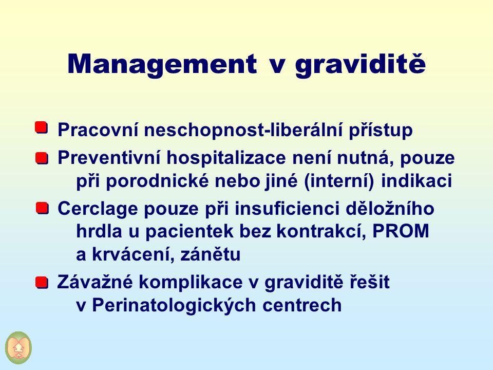 Management v graviditě Pracovní neschopnost-liberální přístup Preventivní hospitalizace není nutná, pouze při porodnické nebo jiné (interní) indikaci