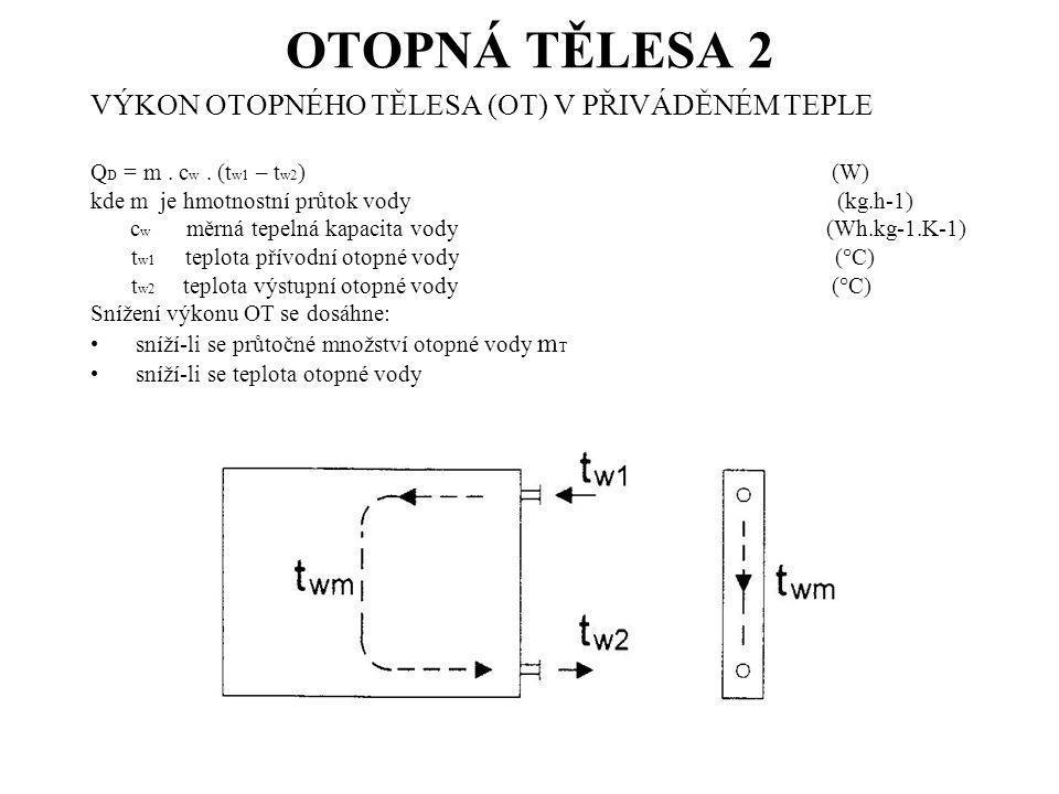 OTOPNÁ TĚLESA 2 VÝKON OTOPNÉHO TĚLESA (OT) V PŘIVÁDĚNÉM TEPLE Q D = m. c w. (t w1 – t w2 ) (W) kde m je hmotnostní průtok vody (kg.h-1) c w měrná tepe