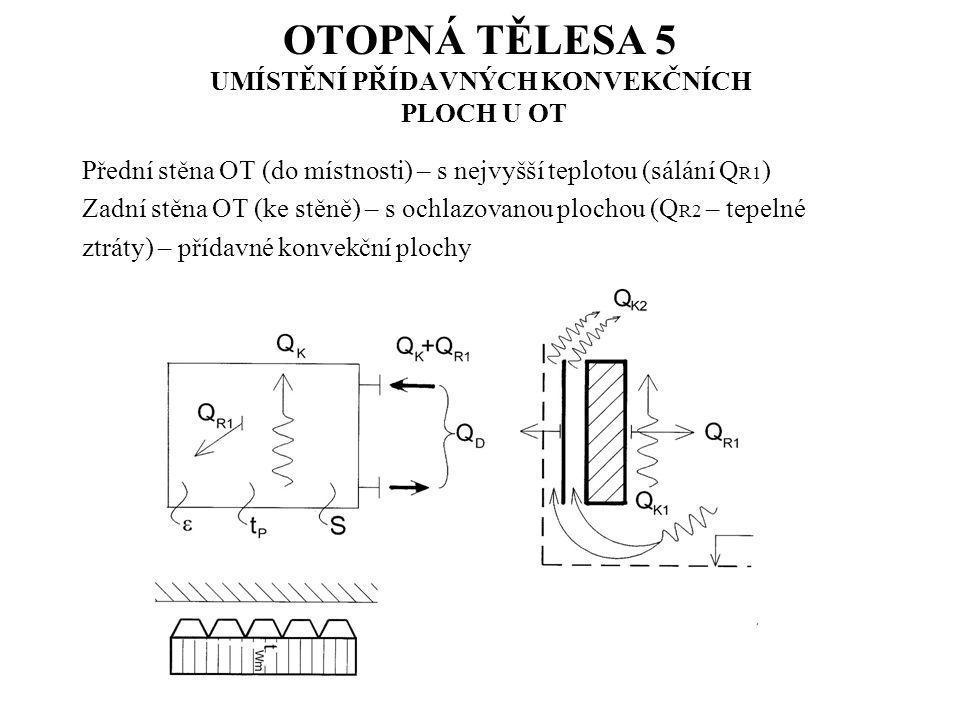 OTOPNÁ TĚLESA 5 UMÍSTĚNÍ PŘÍDAVNÝCH KONVEKČNÍCH PLOCH U OT Přední stěna OT (do místnosti) – s nejvyšší teplotou (sálání Q R1 ) Zadní stěna OT (ke stěn