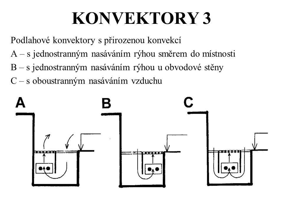 KONVEKTORY 3 Podlahové konvektory s přirozenou konvekcí A – s jednostranným nasáváním rýhou směrem do místnosti B – s jednostranným nasáváním rýhou u