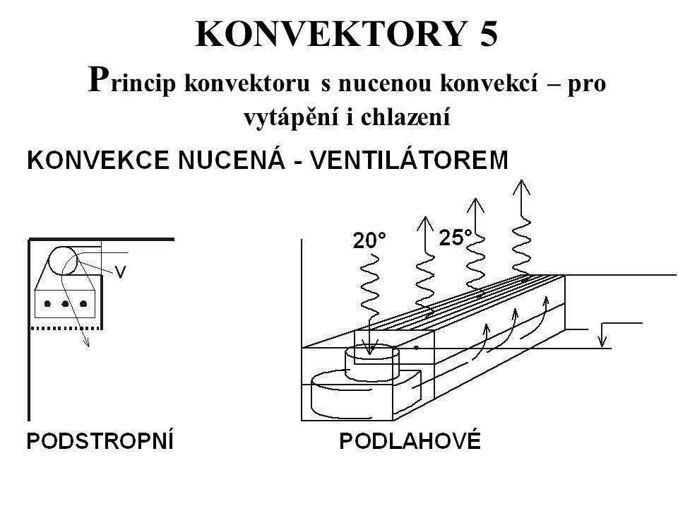 KONVEKTORY 5 P rincip konvektoru s nucenou konvekcí – pro vytápění i chlazení