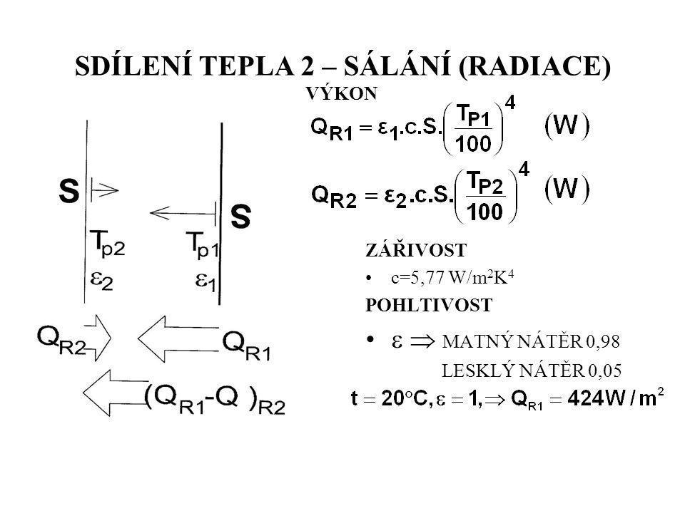SDÍLENÍ TEPLA 2 – SÁLÁNÍ (RADIACE) VÝKON ZÁŘIVOST c=5,77 W/m 2 K 4 POHLTIVOST   MATNÝ NÁTĚR 0,98 LESKLÝ NÁTĚR 0,05