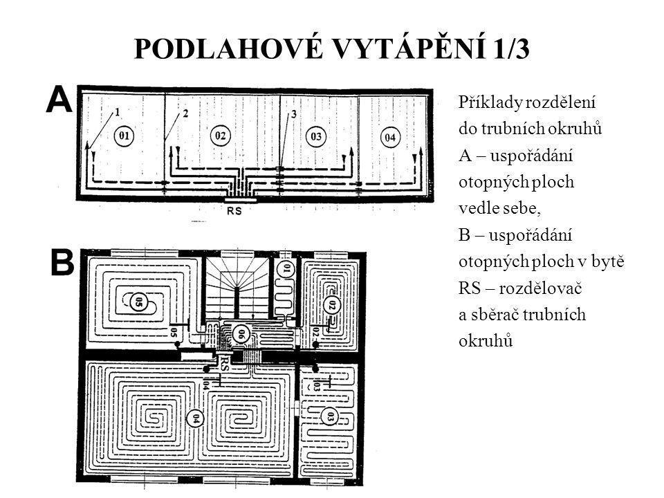 PODLAHOVÉ VYTÁPĚNÍ 1/3 Příklady rozdělení do trubních okruhů A – uspořádání otopných ploch vedle sebe, B – uspořádání otopných ploch v bytě RS – rozdě
