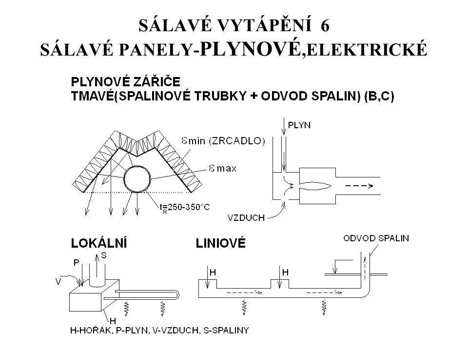 SÁLAVÉ VYTÁPĚNÍ 6 SÁLAVÉ PANELY- PLYNOVÉ,ELEKTRICKÉ