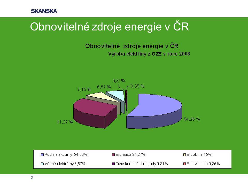 3 Obnovitelné zdroje energie v ČR