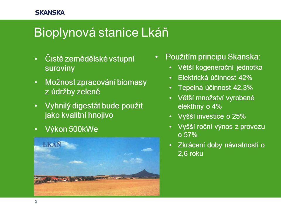 9 Bioplynová stanice Lkáň Čistě zemědělské vstupní suroviny Možnost zpracování biomasy z údržby zeleně Vyhnilý digestát bude použit jako kvalitní hnoj