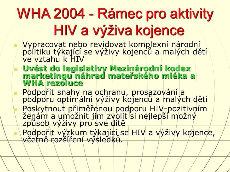 WHA 2004 - Rámec pro aktivity HIV a výživa kojence Vypracovat nebo revidovat komplexní národní politiku týkající se výživy kojenců a malých dětí ve vz