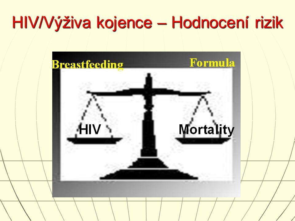 Přenos HIV z matky na dítě Časný prenatální (<36 týdnů) Časný poporodní (0-6 měsíců) Pozdní poporodní (6-24 měsíců) Pozdní prenatální (36 týdnů před porodem) 5-10%10-20% Těhotenství PorodKojení Upraveno podle N Shaffer, CDC