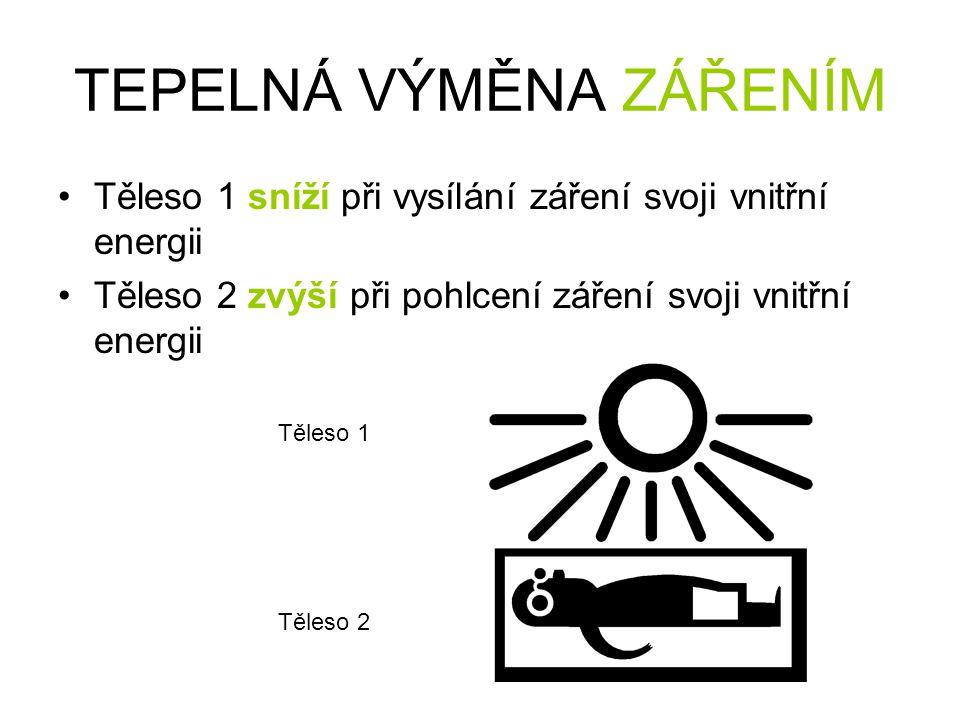 TEPELNÁ VÝMĚNA ZÁŘENÍM Těleso 1 sníží při vysílání záření svoji vnitřní energii Těleso 2 zvýší při pohlcení záření svoji vnitřní energii Těleso 1 Těleso 2