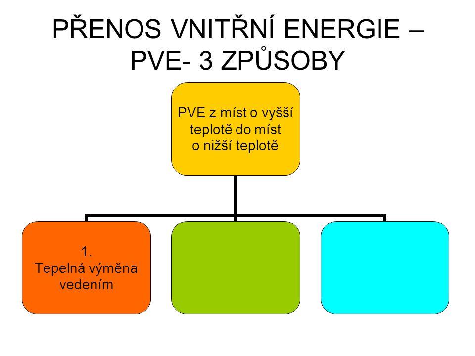 PŘENOS VNITŘNÍ ENERGIE – PVE- 3 ZPŮSOBY PVE z míst o vyšší teplotě do míst o nižší teplotě 1.