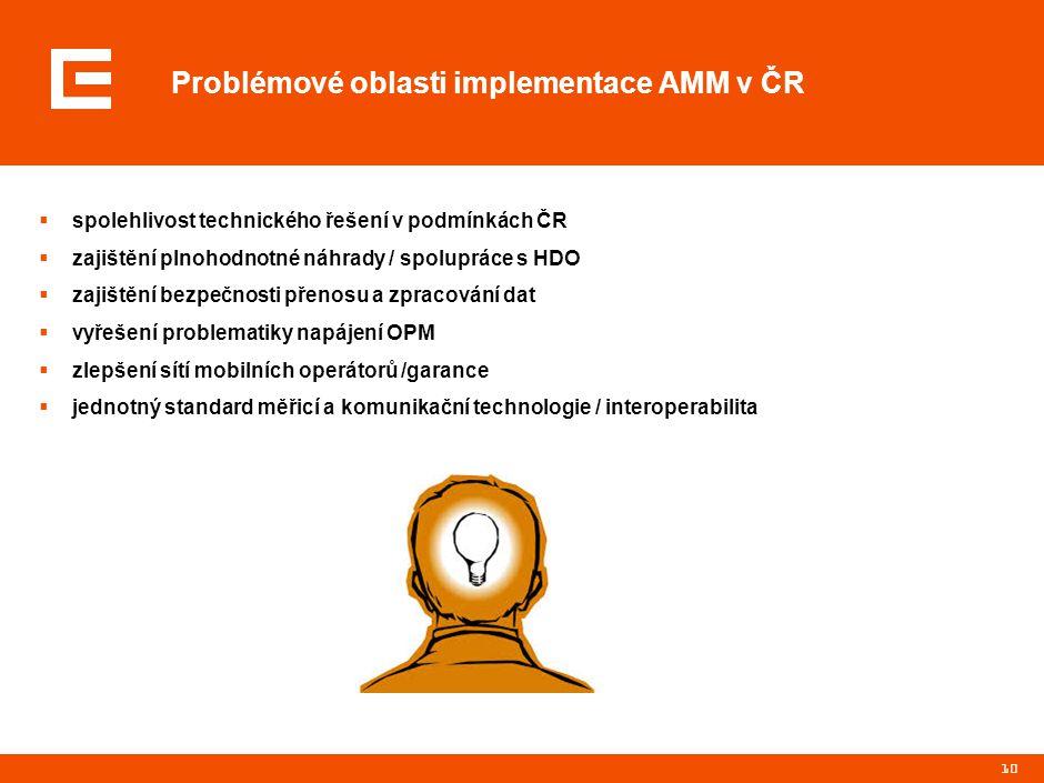 Problémové oblasti implementace AMM v ČR 10  spolehlivost technického řešení v podmínkách ČR  zajištění plnohodnotné náhrady / spolupráce s HDO  zajištění bezpečnosti přenosu a zpracování dat  vyřešení problematiky napájení OPM  zlepšení sítí mobilních operátorů /garance  jednotný standard měřicí a komunikační technologie / interoperabilita