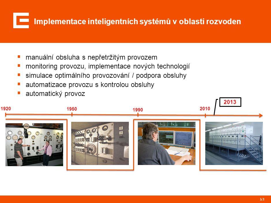 Implementace inteligentních systémů v oblasti rozvoden  manuální obsluha s nepřetržitým provozem  monitoring provozu, implementace nových technologií  simulace optimálního provozování / podpora obsluhy  automatizace provozu s kontrolou obsluhy  automatický provoz 13 1920 1950 1990 2010 2013