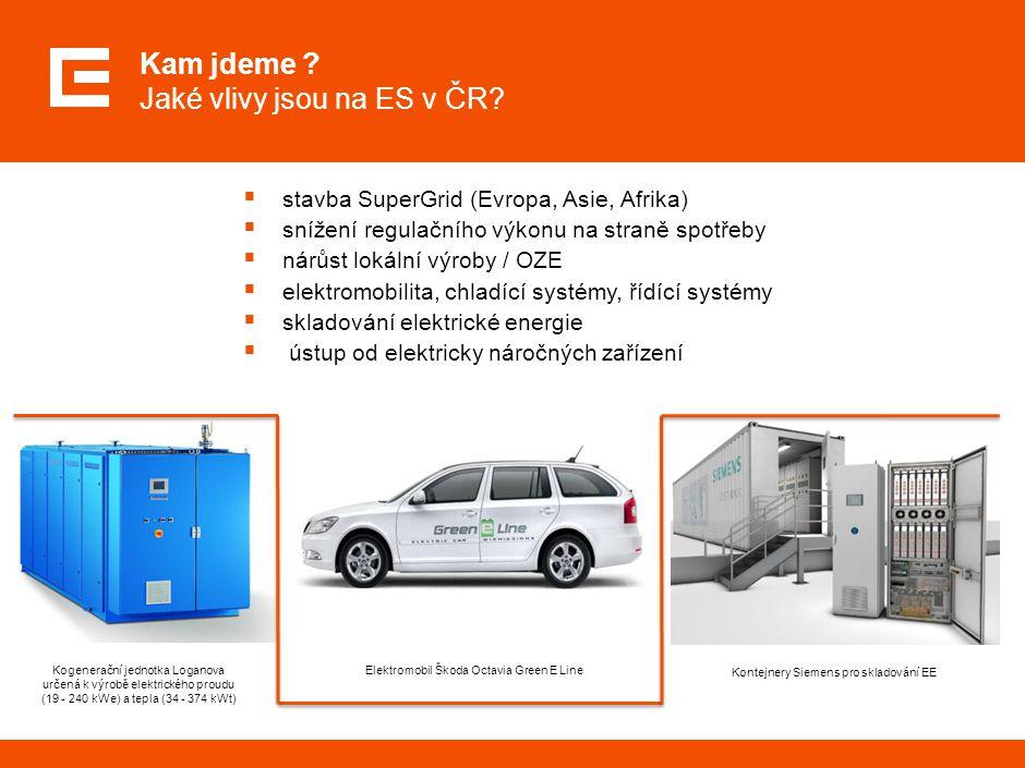 15 Vlivy na oblast elektroenergetiky NE  řízení spotřeby na VVN  řízení spotřeby na VN  statické řízení odběrů  finanční konkurenceschopnost  lokální výroba  přetoky energií  obnova zdrojů  skladba zdrojů  unbundling  úspory energií ANO  lokální řízení  elektromobilita  nové tarify (SM)  dispečink NN  monitoring  simulace  vyšší kvalita dodávek