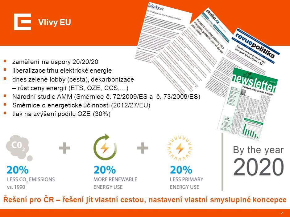Vlivy EU  zaměření na úspory 20/20/20  liberalizace trhu elektrické energie  dnes zelené lobby (cesta), dekarbonizace – růst ceny energií (ETS, OZE, CCS,…)  Národní studie AMM (Směrnice č.