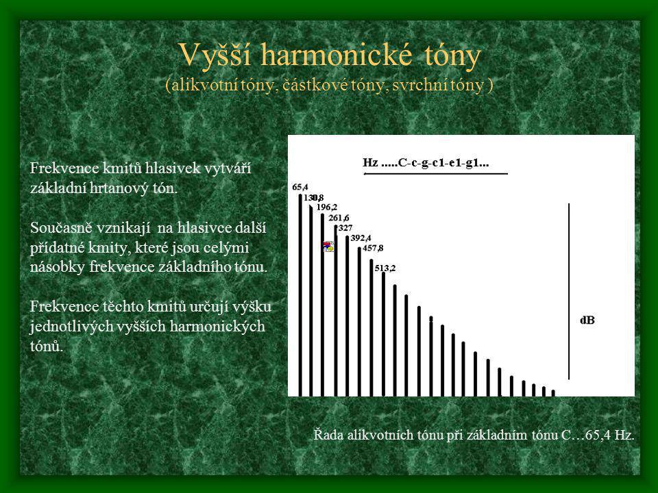 Vyšší harmonické tóny (alikvotní tóny, částkové tóny, svrchní tóny ) Frekvence kmitů hlasivek vytváří základní hrtanový tón. Současně vznikají na hlas